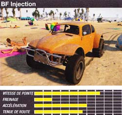 bf injection - GTA5