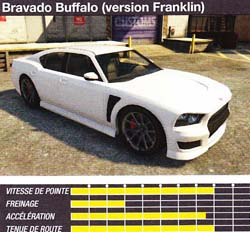 bravado buffalo franklin - GTA5