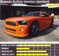 bravado buffalo version standard - GTA5