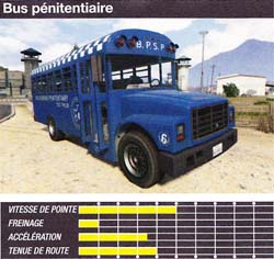 bus penitentiaire - GTA5