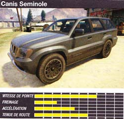 canis seminole - GTA5