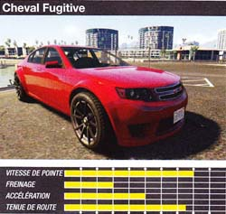 cheval fugitive - GTA5
