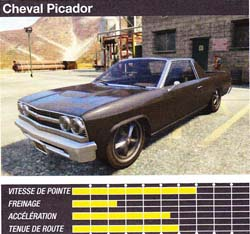 cheval picador - GTA5