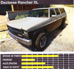 declasse rancher xl - GTA5