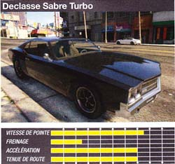 declasse sabre turbo - GTA5