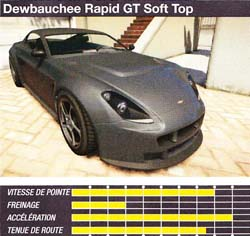 dewbauchee rapid gt soft top - GTA5