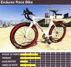 endurex race bike - GTA5