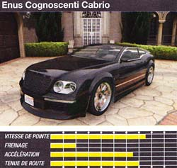 enus cognoscenti cabrio - GTA5