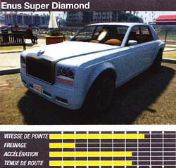 enus super diamond - GTA5