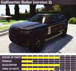 gallivanter baller 2 - GTA5