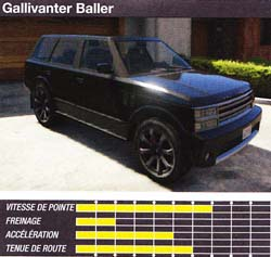 gallivanter baller - GTA5
