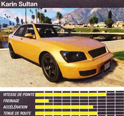 karin sultan - GTA5
