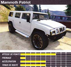 mammoth patriot - GTA5