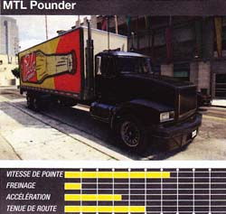 mtl pounder - GTA5