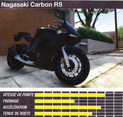 nagasaki carbon rs - GTA5
