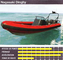 nagasaki dinghy - GTA5