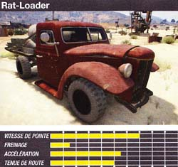 rat-loader - GTA5
