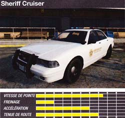 sheriff cruiser - GTA5