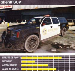 sheriff suv - GTA5