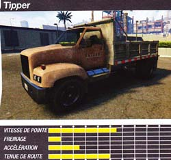 tipper - GTA5
