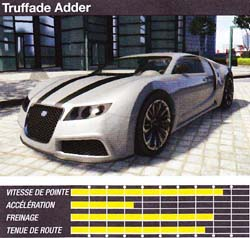 truffade adder - GTA5