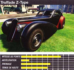 truffade z-type - GTA5