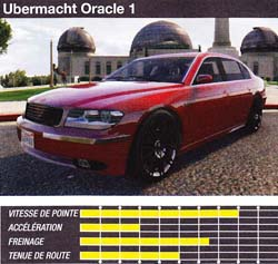 ubermacht oracle 1 - GTA5