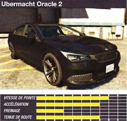 ubermacht oracle 2 - GTA5