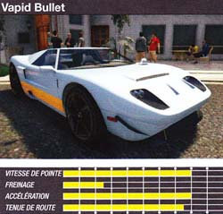 vapid bullet - GTA5