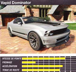 vapid dominator - GTA5