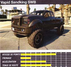 vapid sandking swb - GTA5