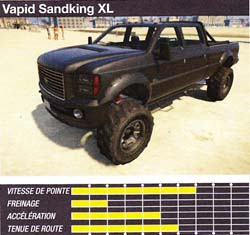 vapid sandking xl - GTA5