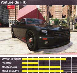 les v hicules grand theft auto 5. Black Bedroom Furniture Sets. Home Design Ideas