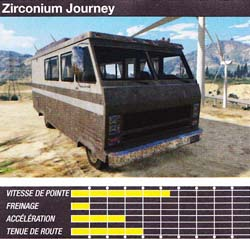 zirconium journey - GTA5